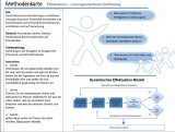 Download - Innovation - Methodenkarte - Effektuation